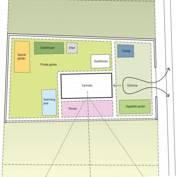 buro-sant-en-co-landschapsarchitectuur_2014-05-12 yard organisation