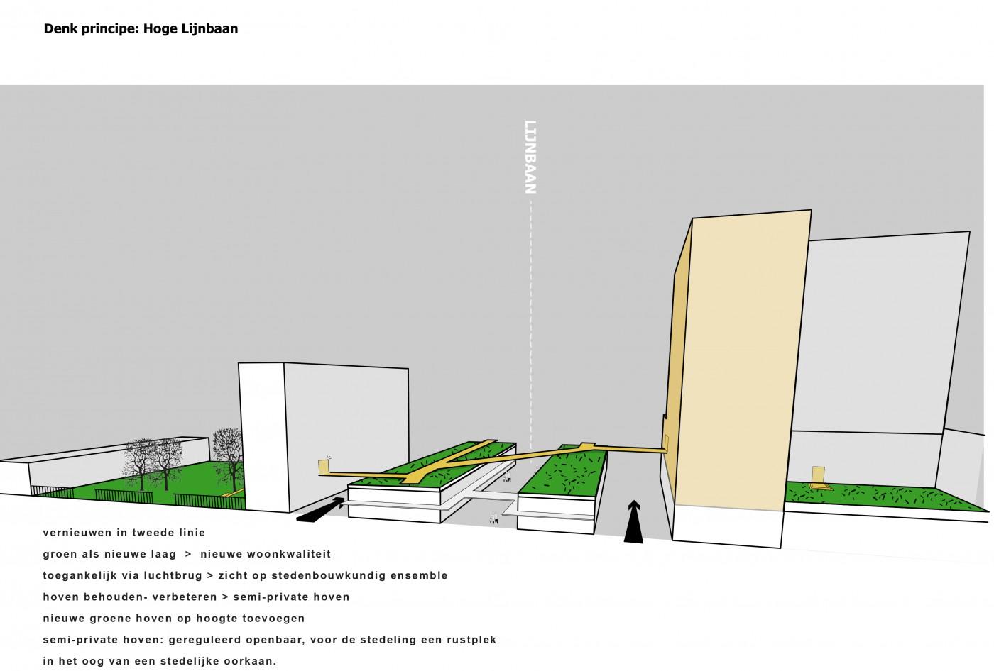 buro-sant-en-co-landschapsarchitectuur-licht-verdicht-lumiere-rotterdam-denk-principe