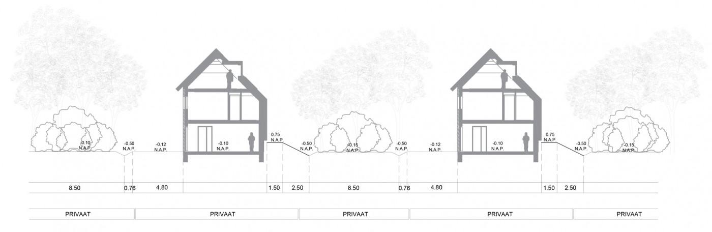 buro-sant-en-co-landschapsarchitectuur-roosenhorst-voorschoten-ontwerp-landschap-woonomgeving-bosrand-profiel-1