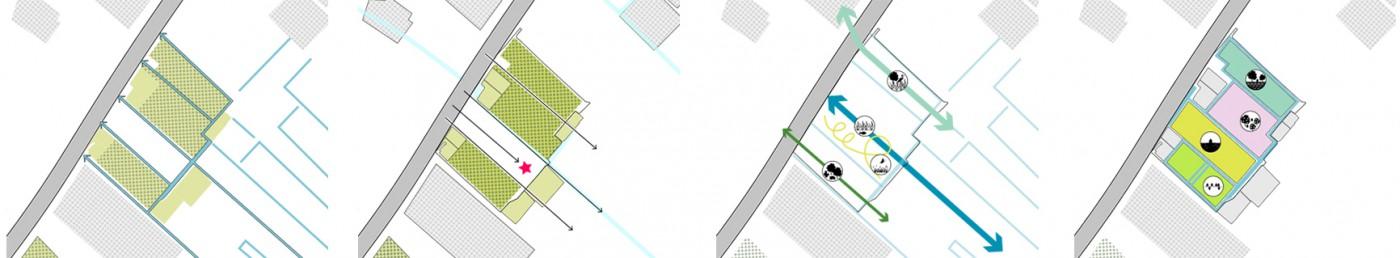 buro-sant-en-co-landschapsarchitectuur-roosenhorst-voorschoten-ontwerp-landschap-woonomgeving-conceptual diagrams