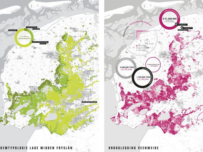 1. buro-sant-en-co-landschapsarchitectuur-atelier-Friese-veenweide- Bodemtypologie-en-huidige_drooglegging