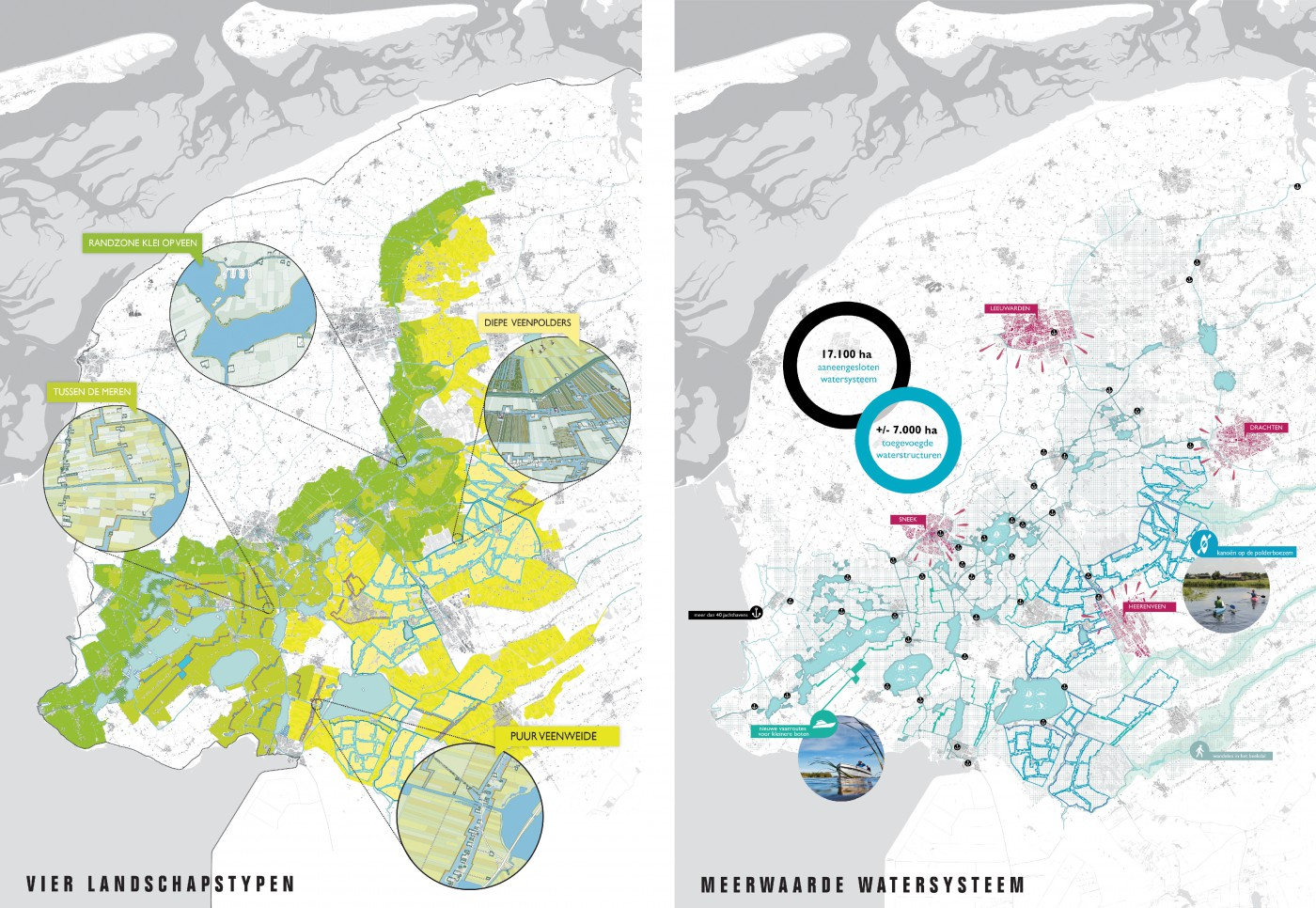 4. buro-sant-en-co-landschapsarchitectuur-atelier-Friese-veenweide- Vier landschapstypen-en-Meerwaarde-watersysteem