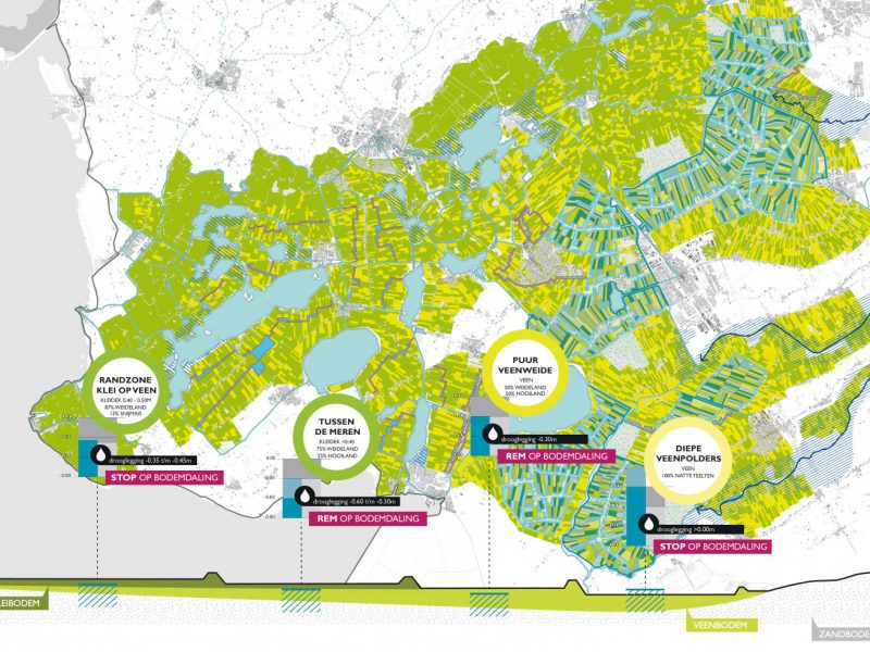 buro-sant-en-co-landschapsarchitectuur-paul-plambeck--friesland-veen-veenweide-landschap-visie-places of hope-culturele hoofdstad-leeuwarden-2018