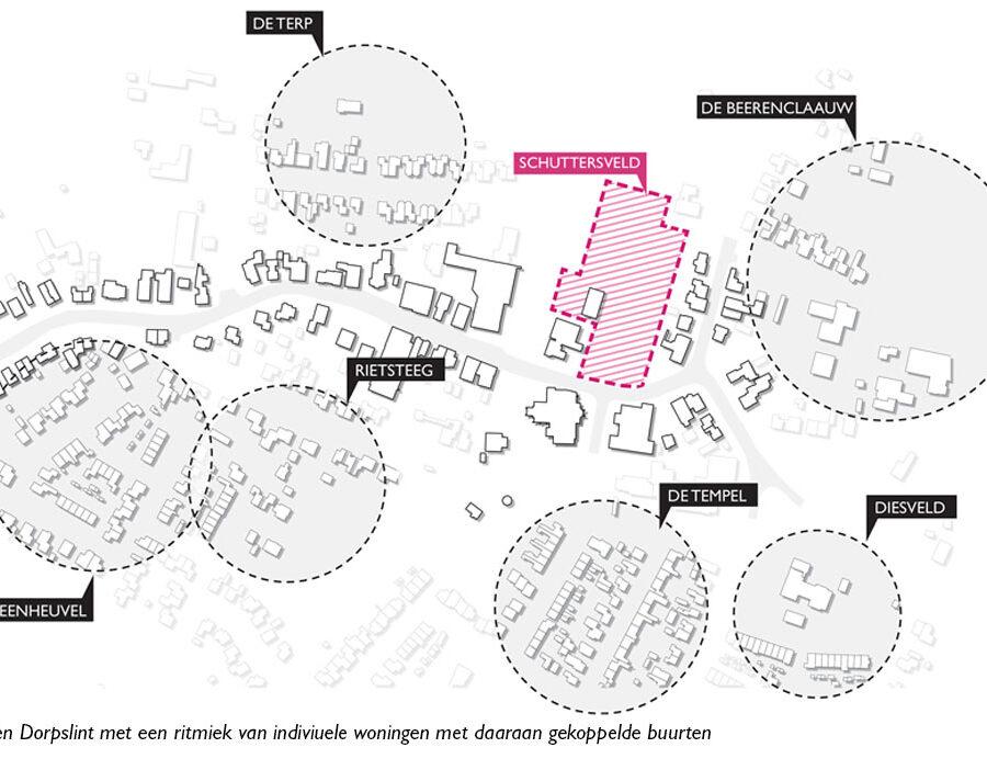 buro-sant-en-co-landschapsarchitectuur-een-levendig-groen-dorpshart-groessen-Stedenbouwkundige principe (2)